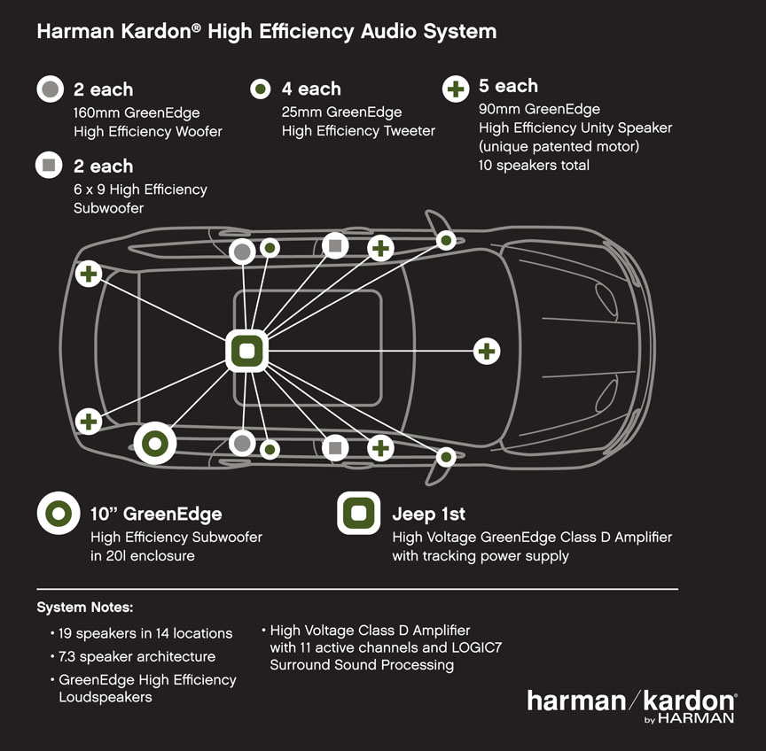 Sound System Wiring Diagram : Factory car audio system wiring diagram free